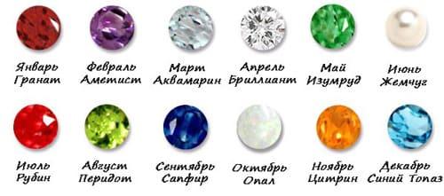 Камни знаков Зодиака. Камни по знакам Зодиака-камни по ...